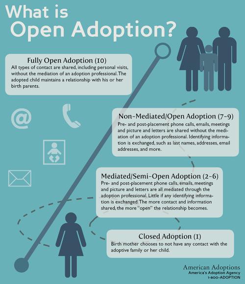 Open-Adoption-Branded-Smaller